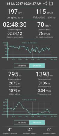 Geo-Tracker-2017-07-15-22-39-07